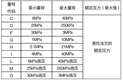 易胜博app易胜博官方网站